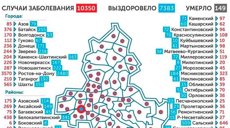 COVID-19 на Дону